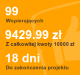 Status on PolakPotrafi